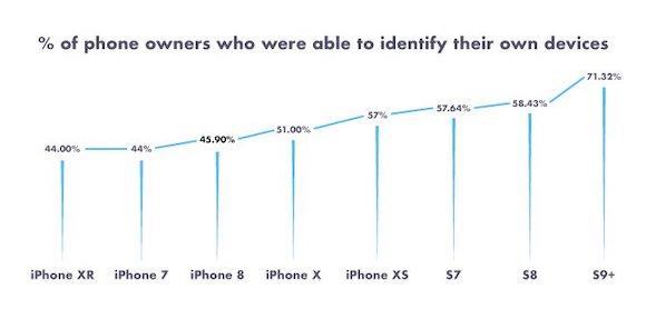 Decluttr-SmartPhone-Survey-3