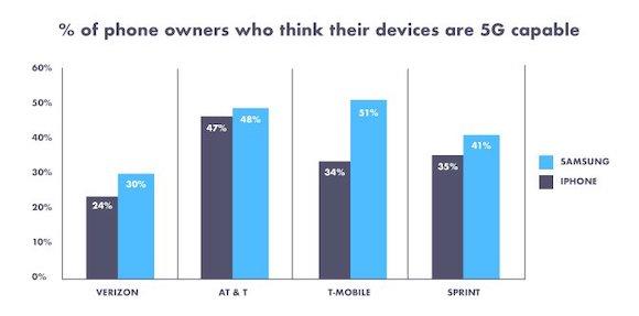 Decluttr-SmartPhone-Survey-5