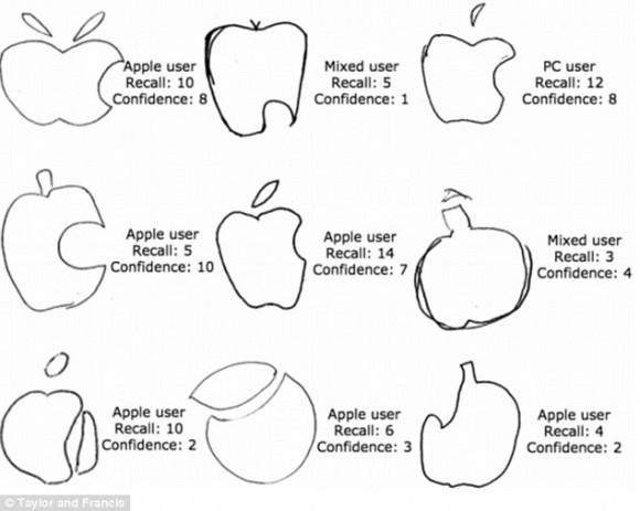 apple-logo-drawing-e1426134320901